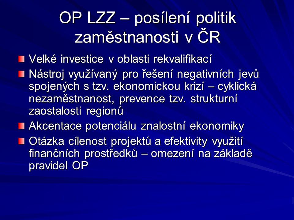 OP LZZ – posílení politik zaměstnanosti v ČR Velké investice v oblasti rekvalifikací Nástroj využívaný pro řešení negativních jevů spojených s tzv. ek