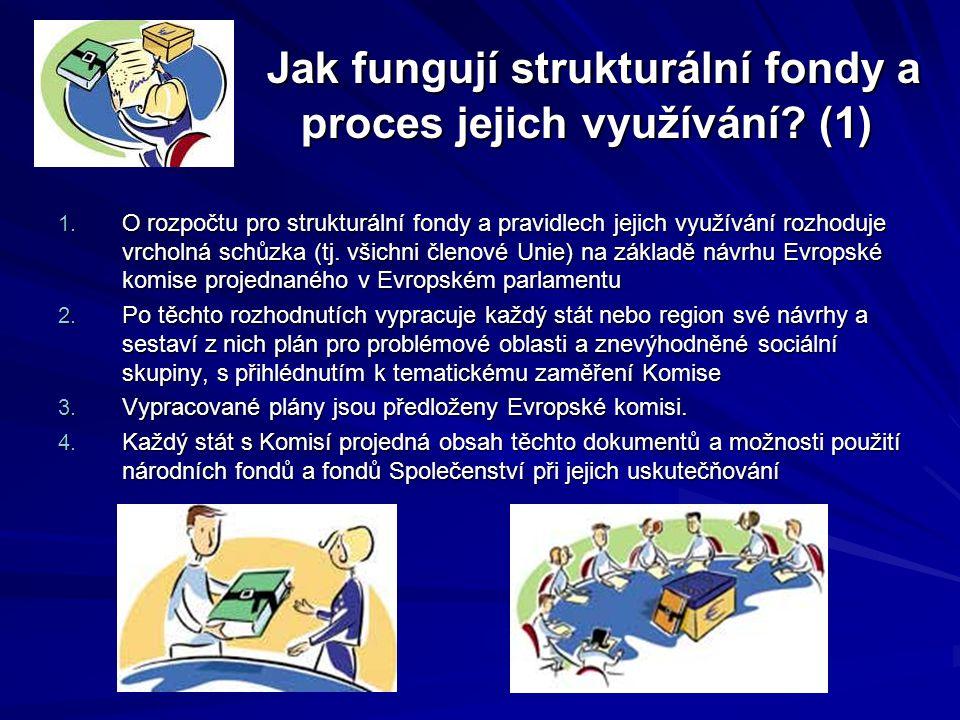 Jak fungují strukturální fondy a proces jejich využívání.