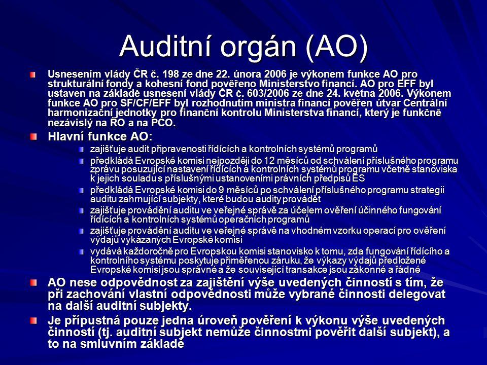 Auditní orgán (AO) Usnesením vlády ČR č.198 ze dne 22.