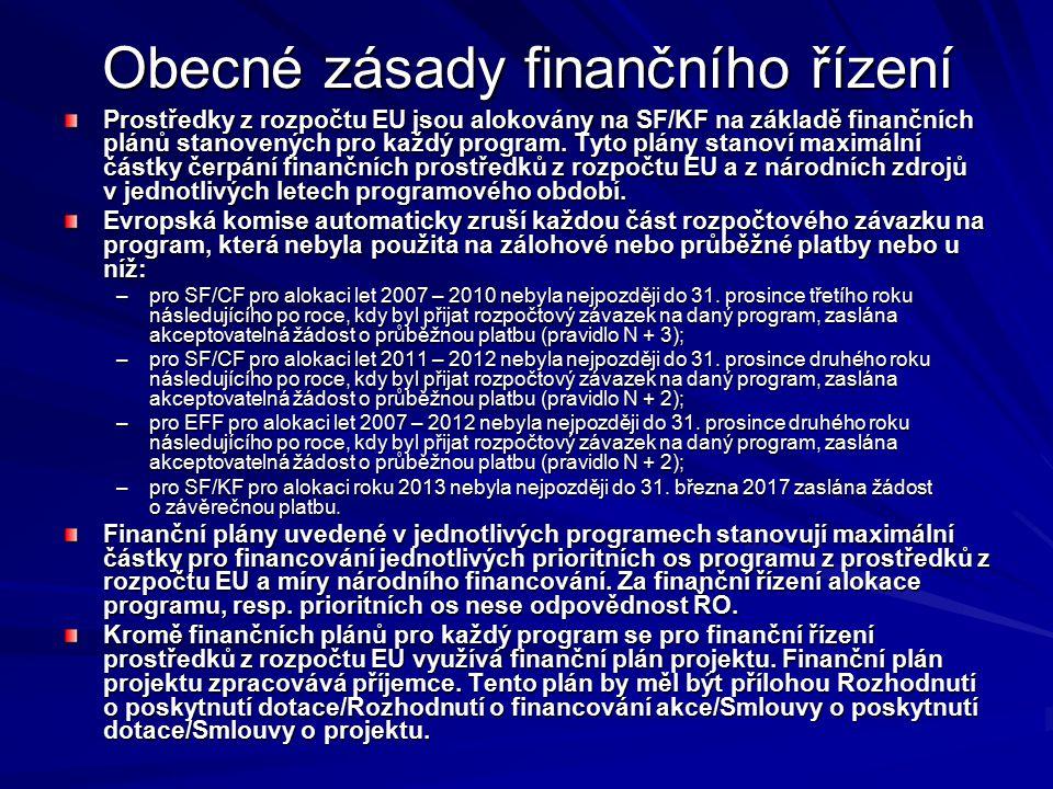 Obecné zásady finančního řízení Prostředky z rozpočtu EU jsou alokovány na SF/KF na základě finančních plánů stanovených pro každý program.