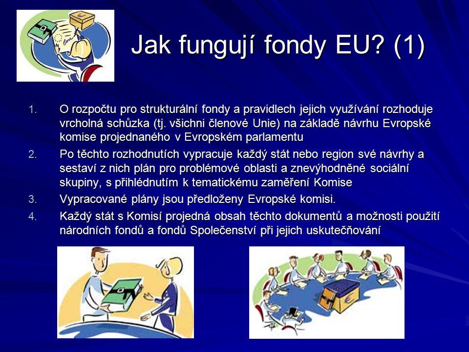 Jak fungují fondy EU? (1) Jak fungují fondy EU? (1) 1. O rozpočtu pro strukturální fondy a pravidlech jejich využívání rozhoduje vrcholná schůzka (tj.