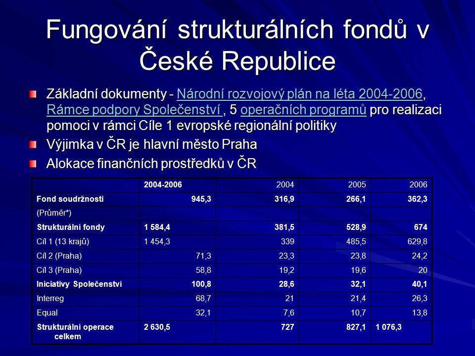 Fungování strukturálních fondů v České Republice Základní dokumenty - Národní rozvojový plán na léta 2004-2006, Rámce podpory Společenství, 5 operační