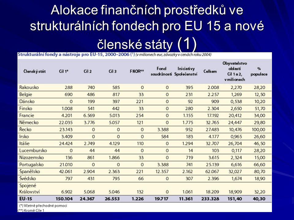 Alokace finančních prostředků ve strukturálních fondech pro EU 15 a nové členské státy (1)