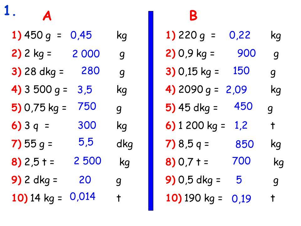 1) 450 g = kg 2) 2 kg = g 3) 28 dkg = g 4) 3 500 g = kg 5) 0,75 kg = g 6) 3 q = kg 7) 55 g = dkg 8) 2,5 t = kg 9) 2 dkg = g 10) 14 kg = t 0,45 2 000 280 3,5 750 300 5,5 2 500 20 0,014 AB 1) 220 g = kg 2) 0,9 kg = g 3) 0,15 kg = g 4) 2090 g = kg 5) 45 dkg = g 6) 1 200 kg = t 7) 8,5 q = kg 8) 0,7 t = kg 9) 0,5 dkg = g 10) 190 kg = t 0,22 900 150 2,09 450 1,2 850 700 5 0,19 1.