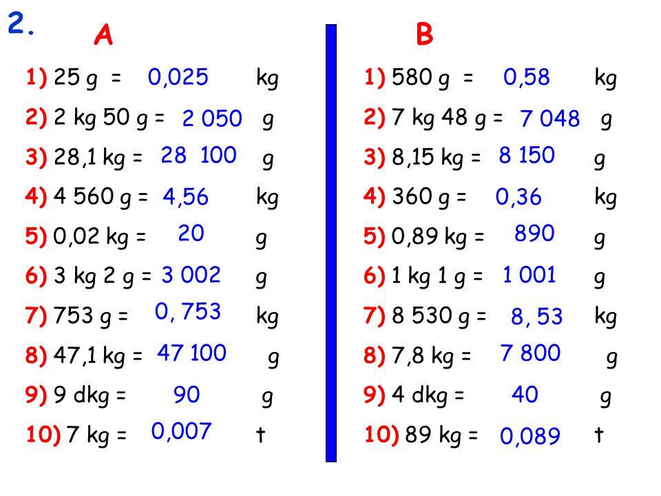 1) 25 g = kg 2) 2 kg 50 g = g 3) 28,1 kg = g 4) 4 560 g = kg 5) 0,02 kg = g 6) 3 kg 2 g = g 7) 753 g = kg 8) 47,1 kg = g 9) 9 dkg = g 10) 7 kg = t 0,025 2 050 28 100 4,56 20 3 002 0, 753 47 100 90 0,007 AB 1) 580 g = kg 2) 7 kg 48 g = g 3) 8,15 kg = g 4) 360 g = kg 5) 0,89 kg = g 6) 1 kg 1 g = g 7) 8 530 g = kg 8) 7,8 kg = g 9) 4 dkg = g 10) 89 kg = t 0,58 7 048 8 150 0,36 890 1 001 8, 53 7 800 40 0,089 2.