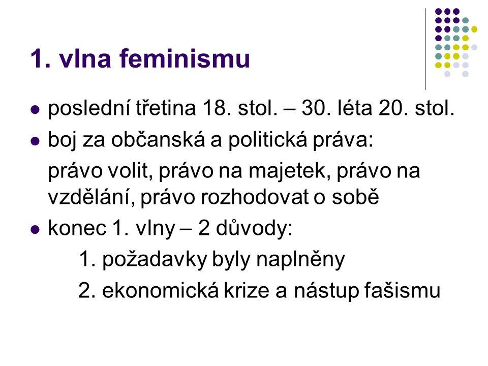 1. vlna feminismu poslední třetina 18. stol. – 30.