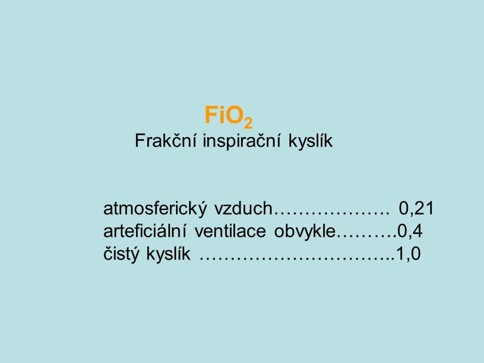 FiO 2 Frakční inspirační kyslík atmosferický vzduch………………. 0,21 arteficiální ventilace obvykle……….0,4 čistý kyslík …………………………..1,0