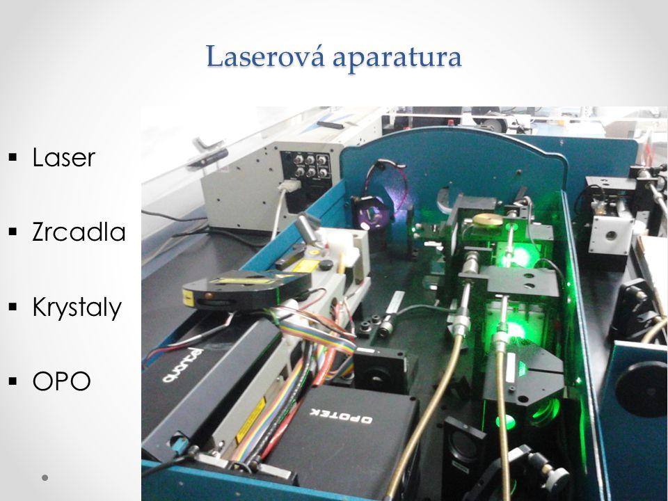 Laserová aparatura  Laser  Zrcadla  Krystaly  OPO