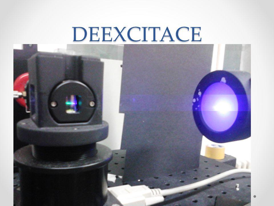 DEEXCITACE Přechod elektronu zpět Vysvětlení fluorescence (jeden z typů luminiscence… to co je??? Přečíst wiki…