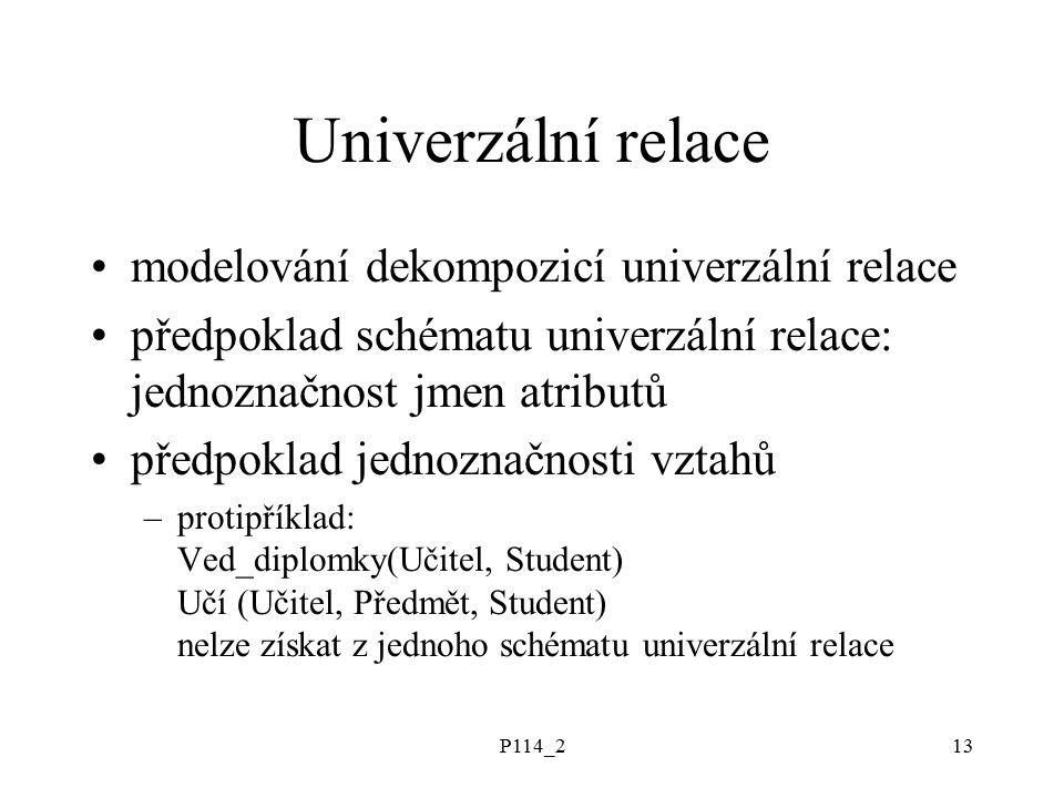 P114_213 Univerzální relace modelování dekompozicí univerzální relace předpoklad schématu univerzální relace: jednoznačnost jmen atributů předpoklad jednoznačnosti vztahů –protipříklad: Ved_diplomky(Učitel, Student) Učí (Učitel, Předmět, Student) nelze získat z jednoho schématu univerzální relace