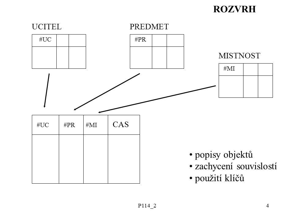 P114_24 UCITELPREDMET MISTNOST ROZVRH #UC#PR #MI #UC#PR#MI CAS popisy objektů zachycení souvislostí použití klíčů