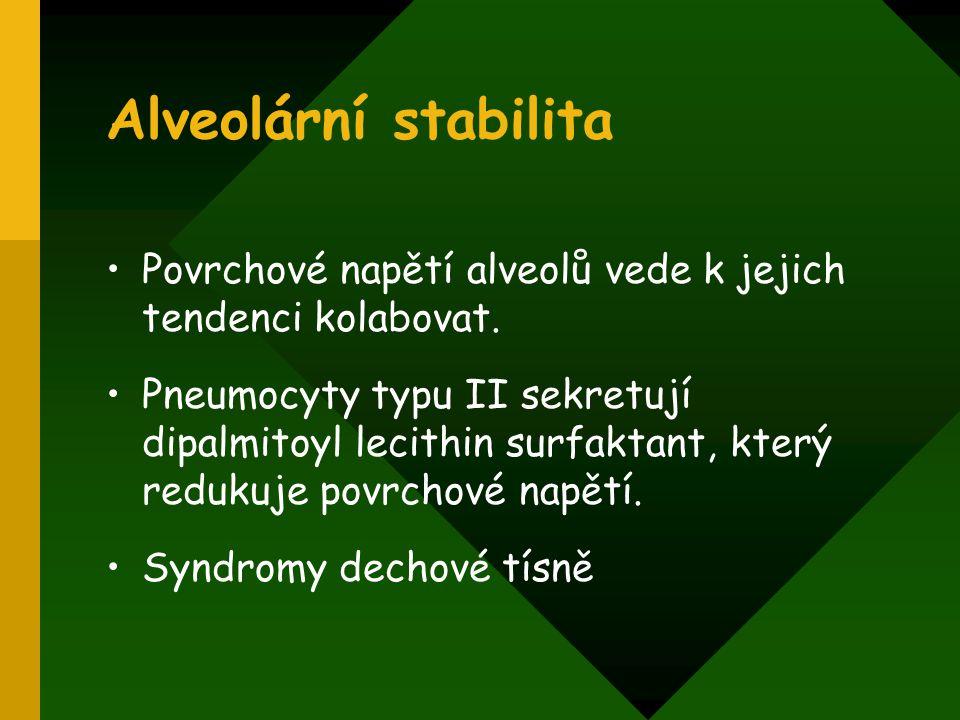 Alveolární stabilita Povrchové napětí alveolů vede k jejich tendenci kolabovat. Pneumocyty typu II sekretují dipalmitoyl lecithin surfaktant, který re