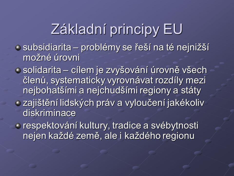 Základní principy EU subsidiarita – problémy se řeší na té nejnižší možné úrovni solidarita – cílem je zvyšování úrovně všech členů, systematicky vyro