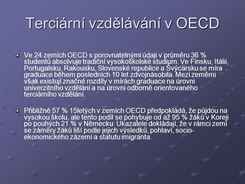 Terciární vzdělávání v OECD Ve 24 zemích OECD s porovnatelnými údaji v průměru 36 % studentů absolvuje tradiční vysokoškolské studium. Ve Finsku, Itál
