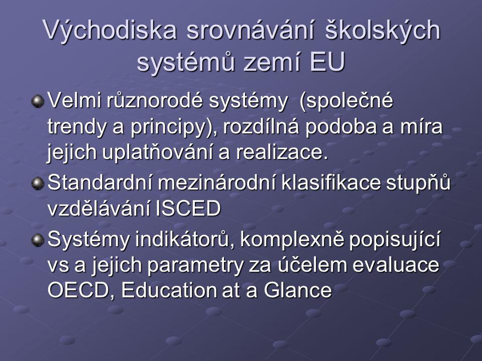Východiska srovnávání školských systémů zemí EU Velmi různorodé systémy (společné trendy a principy), rozdílná podoba a míra jejich uplatňování a real