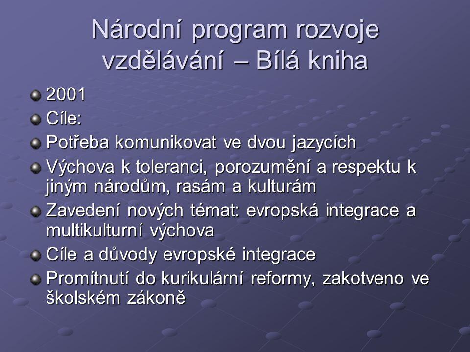 Národní program rozvoje vzdělávání – Bílá kniha 2001Cíle: Potřeba komunikovat ve dvou jazycích Výchova k toleranci, porozumění a respektu k jiným náro
