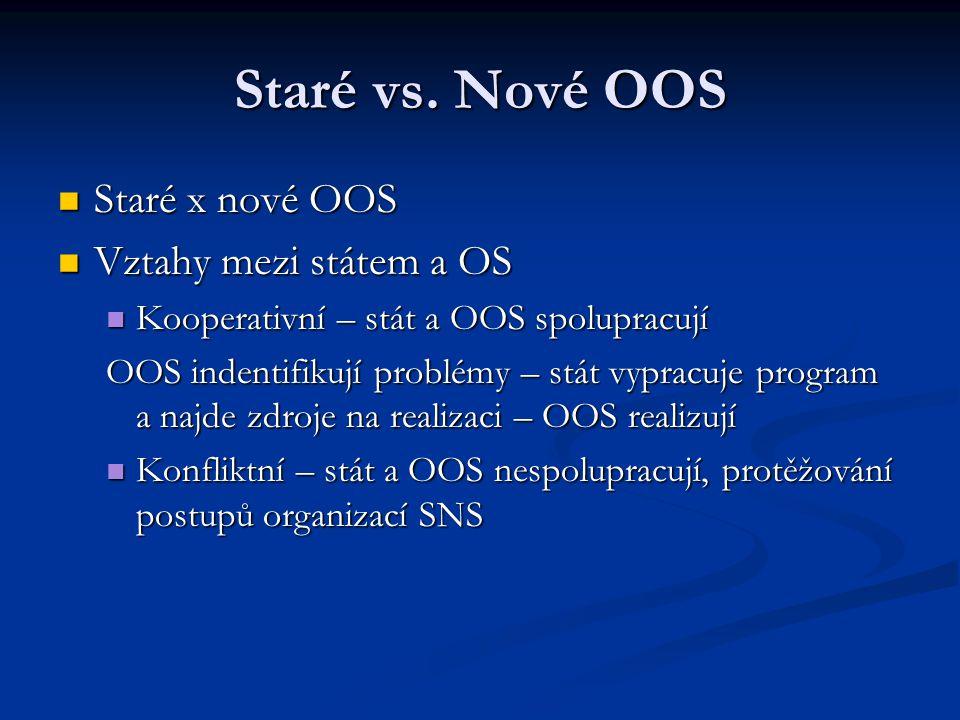 Staré vs. Nové OOS Staré x nové OOS Staré x nové OOS Vztahy mezi státem a OS Vztahy mezi státem a OS Kooperativní – stát a OOS spolupracují Kooperativ