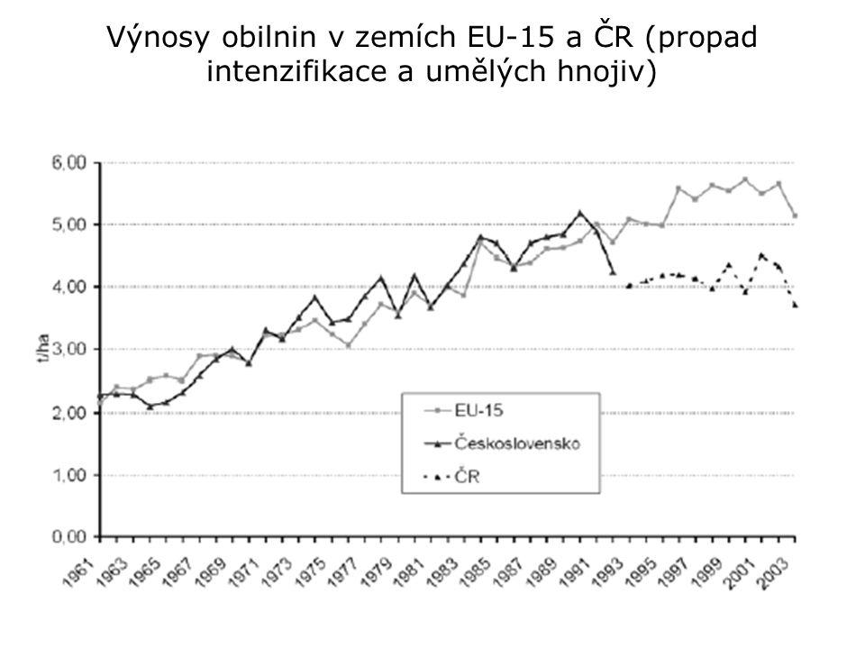 Výnosy obilnin v zemích EU-15 a ČR (propad intenzifikace a umělých hnojiv)