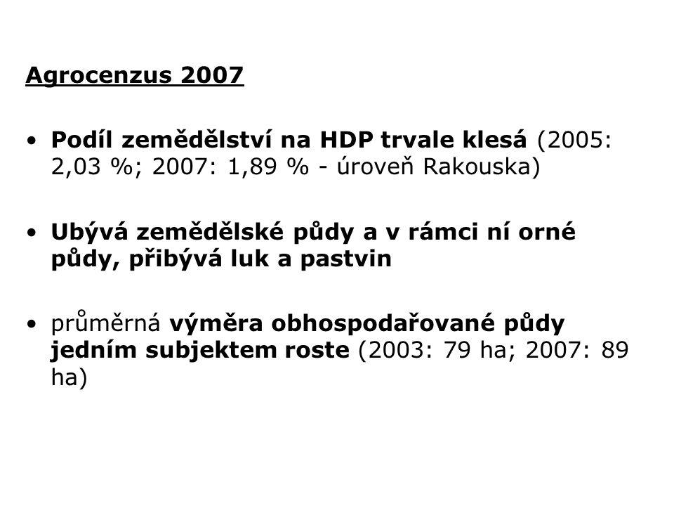 Agrocenzus 2007 Podíl zemědělství na HDP trvale klesá (2005: 2,03 %; 2007: 1,89 % - úroveň Rakouska) Ubývá zemědělské půdy a v rámci ní orné půdy, při