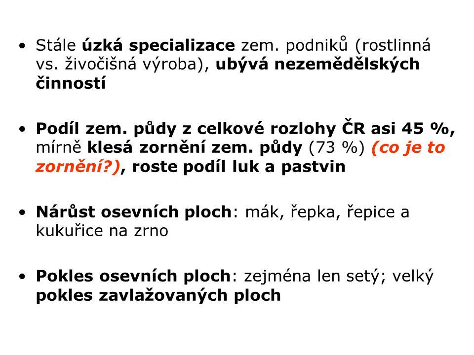 Stále úzká specializace zem. podniků (rostlinná vs. živočišná výroba), ubývá nezemědělských činností Podíl zem. půdy z celkové rozlohy ČR asi 45 %, mí