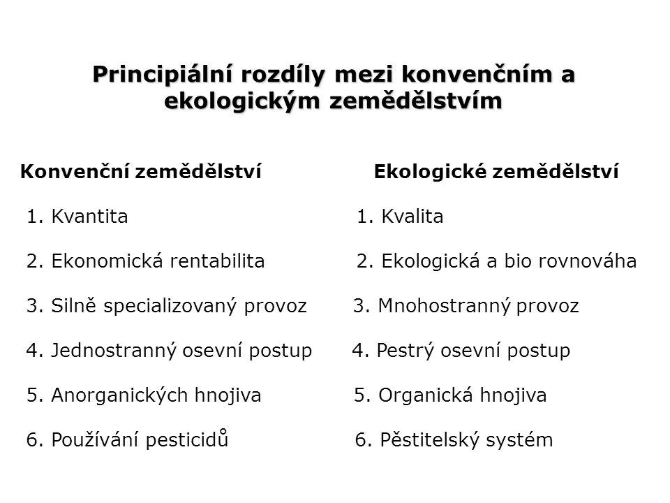 Konvenční zemědělství Ekologické zemědělství 1. Kvantita 1. Kvalita 2. Ekonomická rentabilita 2. Ekologická a bio rovnováha 3. Silně specializovaný pr