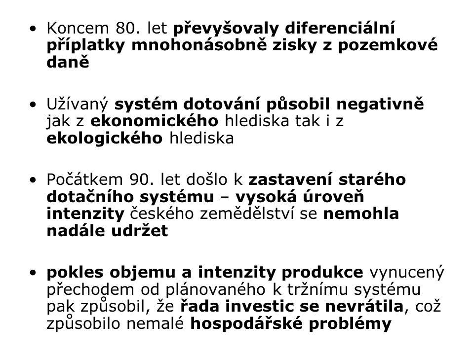 """Základní pojmy Ekofarma Bioprodukt Biopotravina Ekologický podnikatel Výrobce biopotravin (označení """"bio )"""