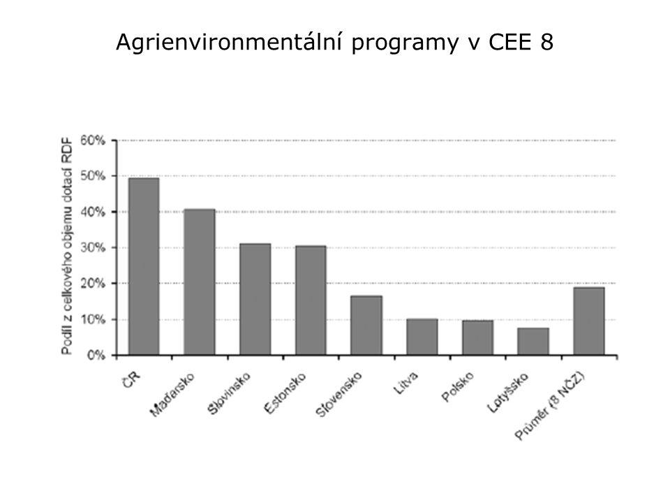 Agrienvironmentální programy v CEE 8