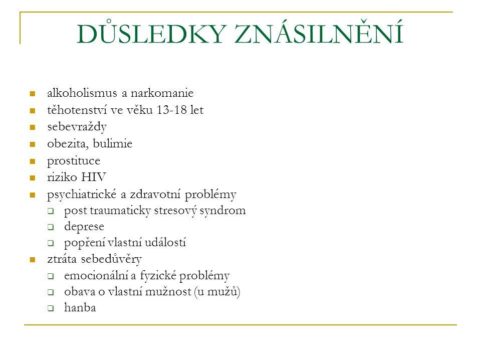 DŮSLEDKY ZNÁSILNĚNÍ alkoholismus a narkomanie těhotenství ve věku 13-18 let sebevraždy obezita, bulimie prostituce riziko HIV psychiatrické a zdravotn