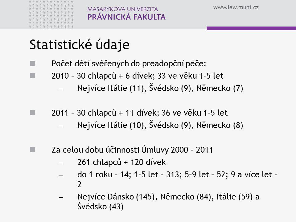 www.law.muni.cz Statistické údaje Počet dětí svěřených do preadopční péče: 2010 – 30 chlapců + 6 dívek; 33 ve věku 1-5 let – Nejvíce Itálie (11), Švédsko (9), Německo (7) 2011 – 30 chlapců + 11 dívek; 36 ve věku 1-5 let – Nejvíce Itálie (10), Švédsko (9), Německo (8) Za celou dobu účinnosti Úmluvy 2000 – 2011 – 261 chlapců + 120 dívek – do 1 roku - 14; 1-5 let - 313; 5–9 let – 52; 9 a více let - 2 – Nejvíce Dánsko (145), Německo (84), Itálie (59) a Švédsko (43)