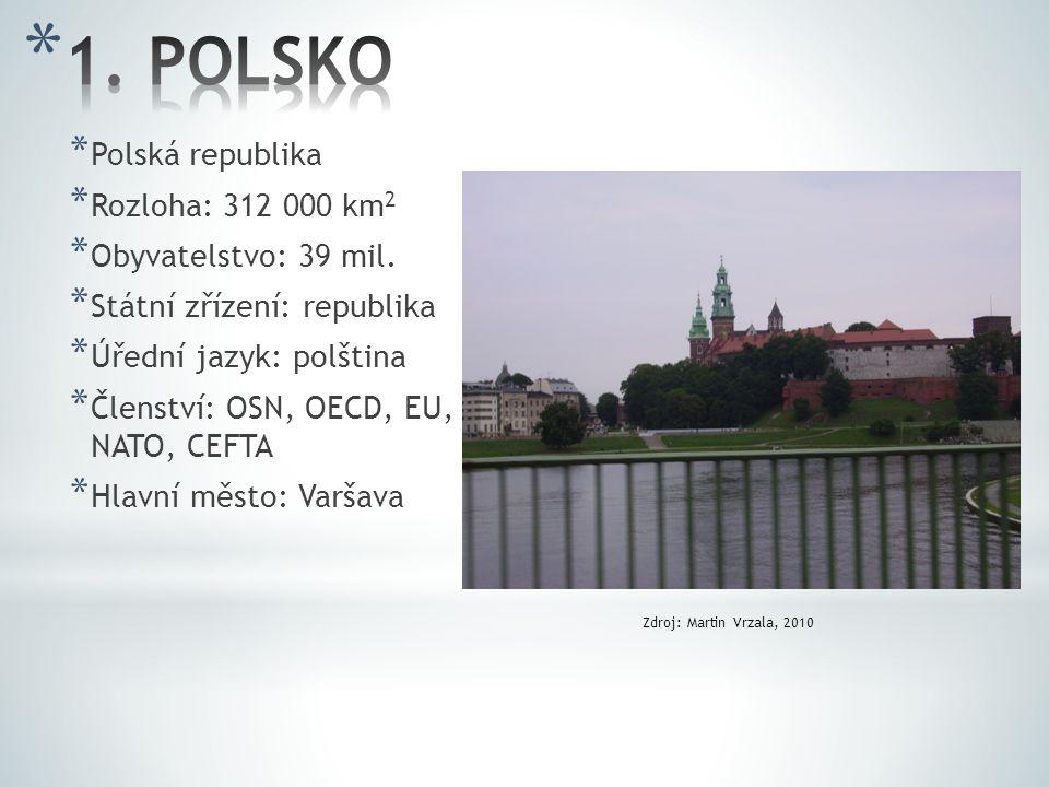 * Polská republika * Rozloha: 312 000 km 2 * Obyvatelstvo: 39 mil. * Státní zřízení: republika * Úřední jazyk: polština * Členství: OSN, OECD, EU, NAT