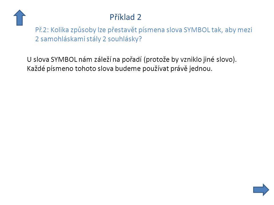 Příklad 2 Př.2: Kolika způsoby lze přestavět písmena slova SYMBOL tak, aby mezi 2 samohláskami stály 2 souhlásky? U slova SYMBOL nám záleží na pořadí
