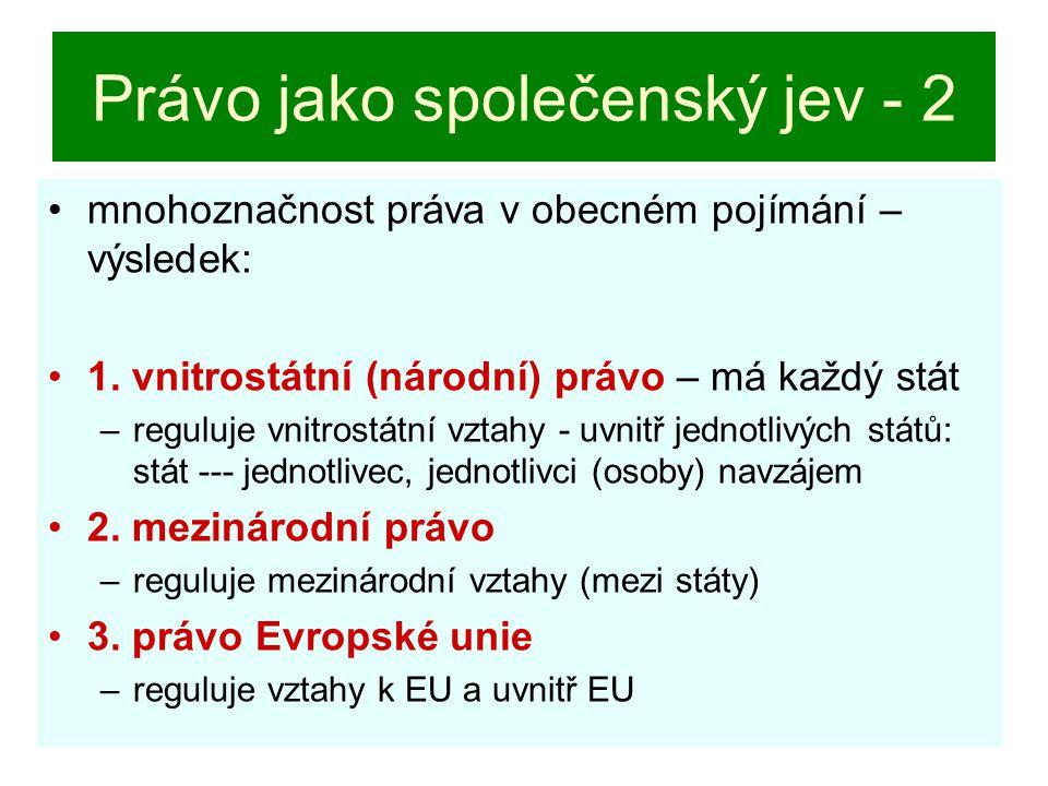 Evropská unie Stát AStát B Jednotlivec státu A Jednotlivec státu B právo EU vnitrostátní právo A vnitrostátní právo B mezinárodní právo mezinárodní právo soukromé