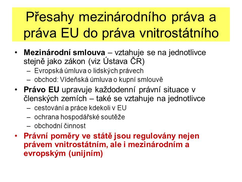 Evropská unie Stát A Jednotlivec státu A právo EU vnitrostátní právo A