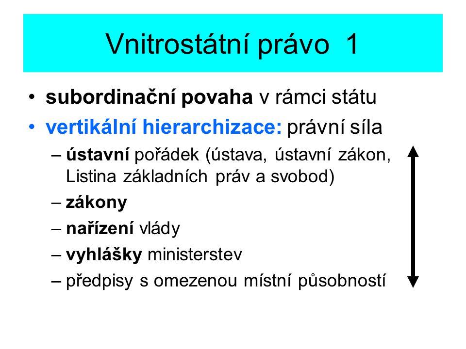 Stát jako subjekt MPV Pojmové znaky státu: 1.území 2.obyvatelstvo 3.nezávislá veřejná moc (státní moc) 4.způsobilost vstupovat do mezinárodních vztahů (smluv)