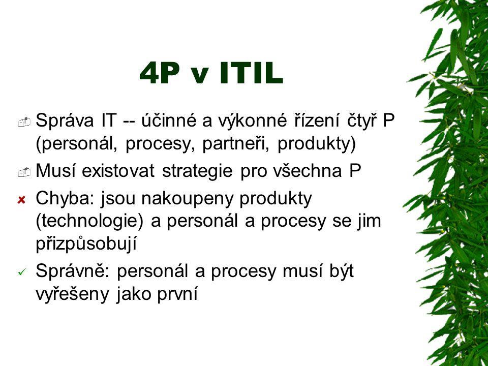 4P v ITIL  Správa IT -- účinné a výkonné řízení čtyř P (personál, procesy, partneři, produkty)  Musí existovat strategie pro všechna P Chyba: jsou nakoupeny produkty (technologie) a personál a procesy se jim přizpůsobují Správně: personál a procesy musí být vyřešeny jako první