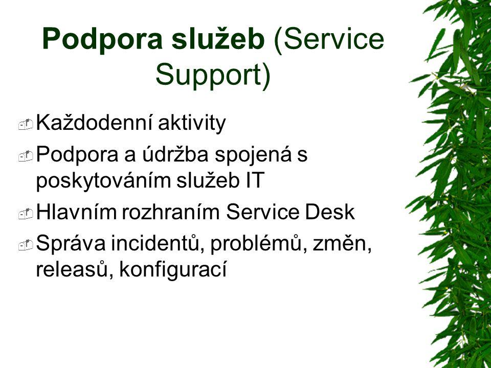 Podpora služeb (Service Support)  Každodenní aktivity  Podpora a údržba spojená s poskytováním služeb IT  Hlavním rozhraním Service Desk  Správa incidentů, problémů, změn, releasů, konfigurací