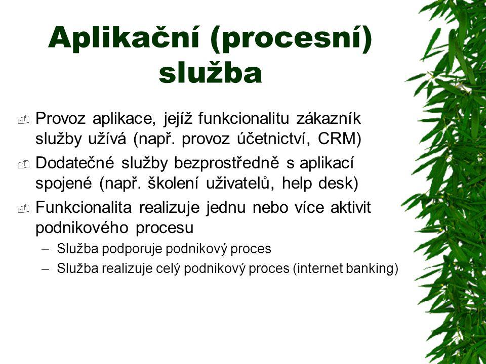 Aplikační (procesní) služba  Provoz aplikace, jejíž funkcionalitu zákazník služby užívá (např.