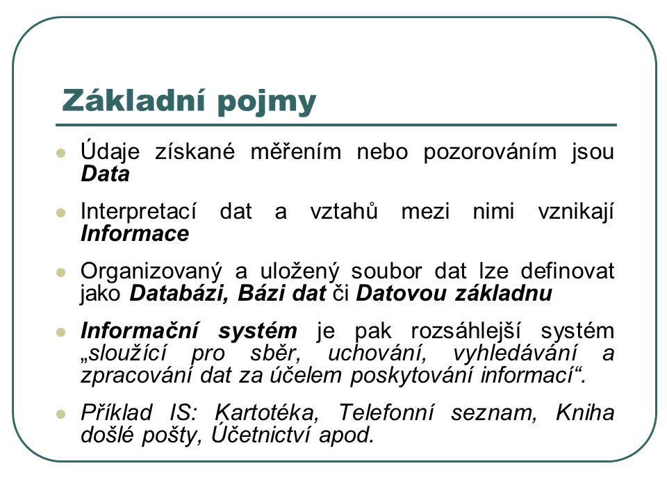 """Základní pojmy Údaje získané měřením nebo pozorováním jsou Data Interpretací dat a vztahů mezi nimi vznikají Informace Organizovaný a uložený soubor dat lze definovat jako Databázi, Bázi dat či Datovou základnu Informační systém je pak rozsáhlejší systém """"sloužící pro sběr, uchování, vyhledávání a zpracování dat za účelem poskytování informací ."""