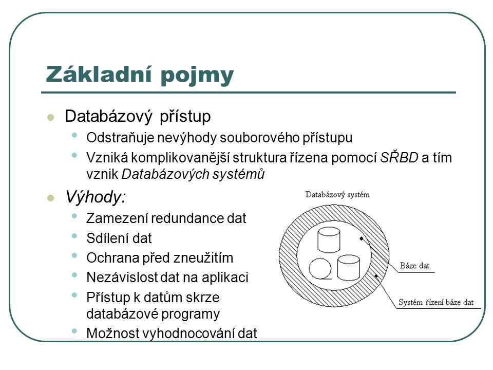 Základní pojmy Databázový přístup Odstraňuje nevýhody souborového přístupu Vzniká komplikovanější struktura řízena pomocí SŘBD a tím vznik Databázových systémů Výhody: Zamezení redundance dat Sdílení dat Ochrana před zneužitím Nezávislost dat na aplikaci Přístup k datům skrze databázové programy Možnost vyhodnocování dat
