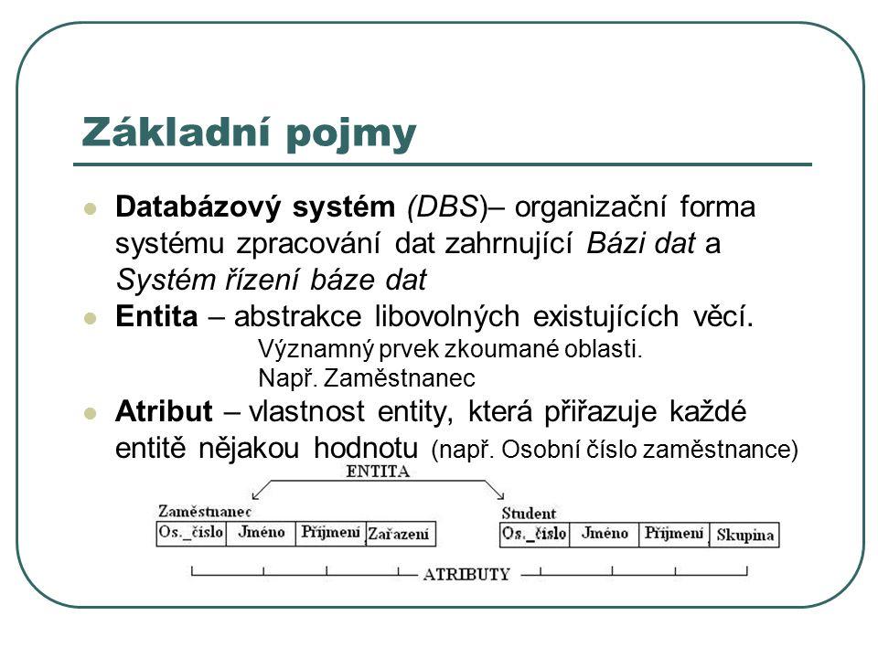 Základní pojmy Databázový systém (DBS)– organizační forma systému zpracování dat zahrnující Bázi dat a Systém řízení báze dat Entita – abstrakce libovolných existujících věcí.