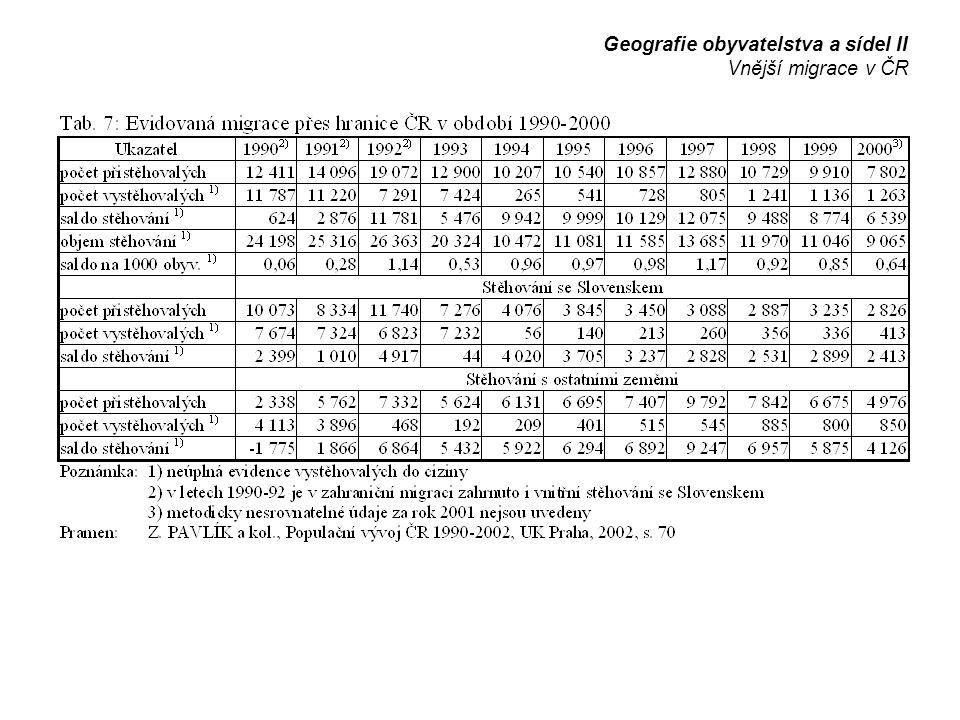 Geografie obyvatelstva a sídel II Vnější migrace v ČR