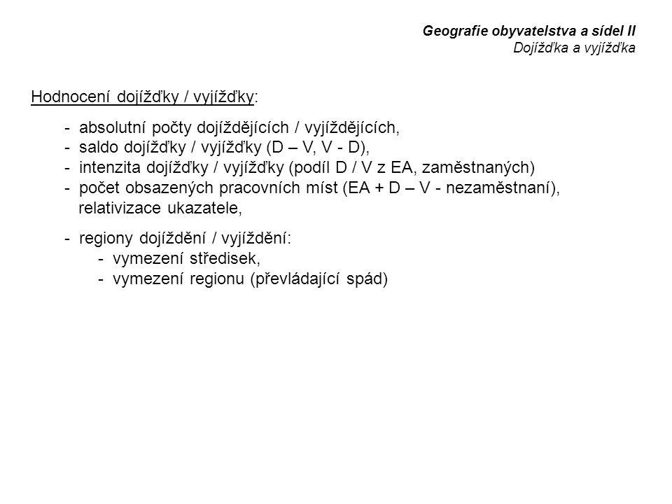 Hodnocení dojížďky / vyjížďky: - absolutní počty dojíždějících / vyjíždějících, - saldo dojížďky / vyjížďky (D – V, V - D), - intenzita dojížďky / vyjížďky (podíl D / V z EA, zaměstnaných) - počet obsazených pracovních míst (EA + D – V - nezaměstnaní), relativizace ukazatele, - regiony dojíždění / vyjíždění: - vymezení středisek, - vymezení regionu (převládající spád) Geografie obyvatelstva a sídel II Dojížďka a vyjížďka