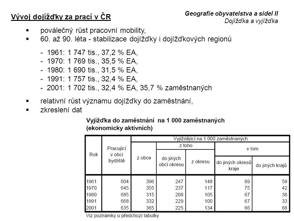 Vývoj dojížďky za prací v ČR  poválečný růst pracovní mobility,  60. až 90. léta - stabilizace dojížďky i dojížďkových regionů - 1961: 1 747 tis., 3
