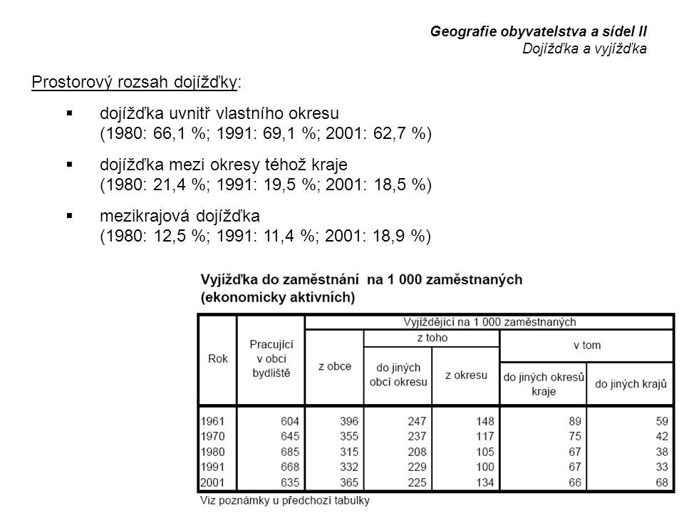 Prostorový rozsah dojížďky:  dojížďka uvnitř vlastního okresu (1980: 66,1 %; 1991: 69,1 %; 2001: 62,7 %)  dojížďka mezi okresy téhož kraje (1980: 21,4 %; 1991: 19,5 %; 2001: 18,5 %)  mezikrajová dojížďka (1980: 12,5 %; 1991: 11,4 %; 2001: 18,9 %) Geografie obyvatelstva a sídel II Dojížďka a vyjížďka