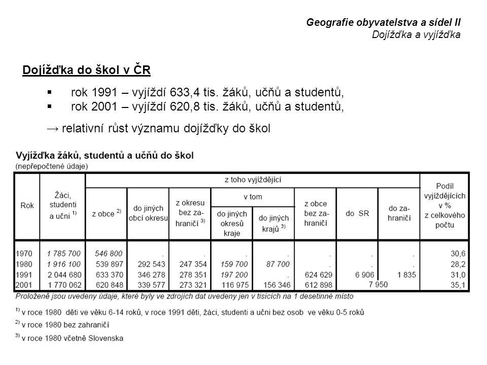 Dojížďka do škol v ČR  rok 1991 – vyjíždí 633,4 tis. žáků, učňů a studentů,  rok 2001 – vyjíždí 620,8 tis. žáků, učňů a studentů, → relativní růst v