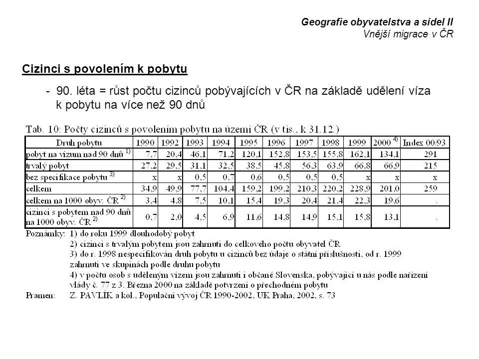 Cizinci s povolením k pobytu - 90. léta = růst počtu cizinců pobývajících v ČR na základě udělení víza k pobytu na více než 90 dnů Geografie obyvatels