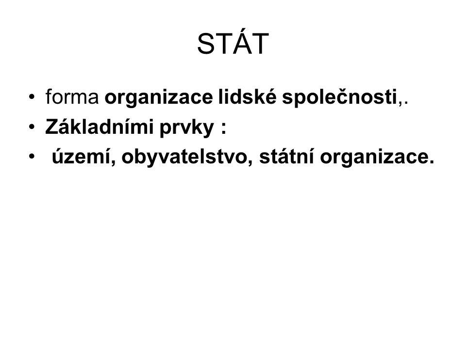 STÁT forma organizace lidské společnosti,. Základními prvky : území, obyvatelstvo, státní organizace.