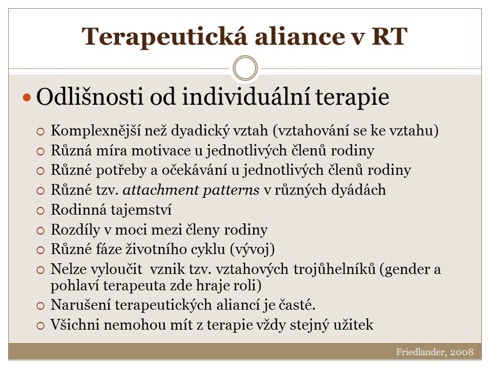 Terapeutická aliance v RT Odlišnosti od individuální terapie  Komplexnější než dyadický vztah (vztahování se ke vztahu)  Různá míra motivace u jedno