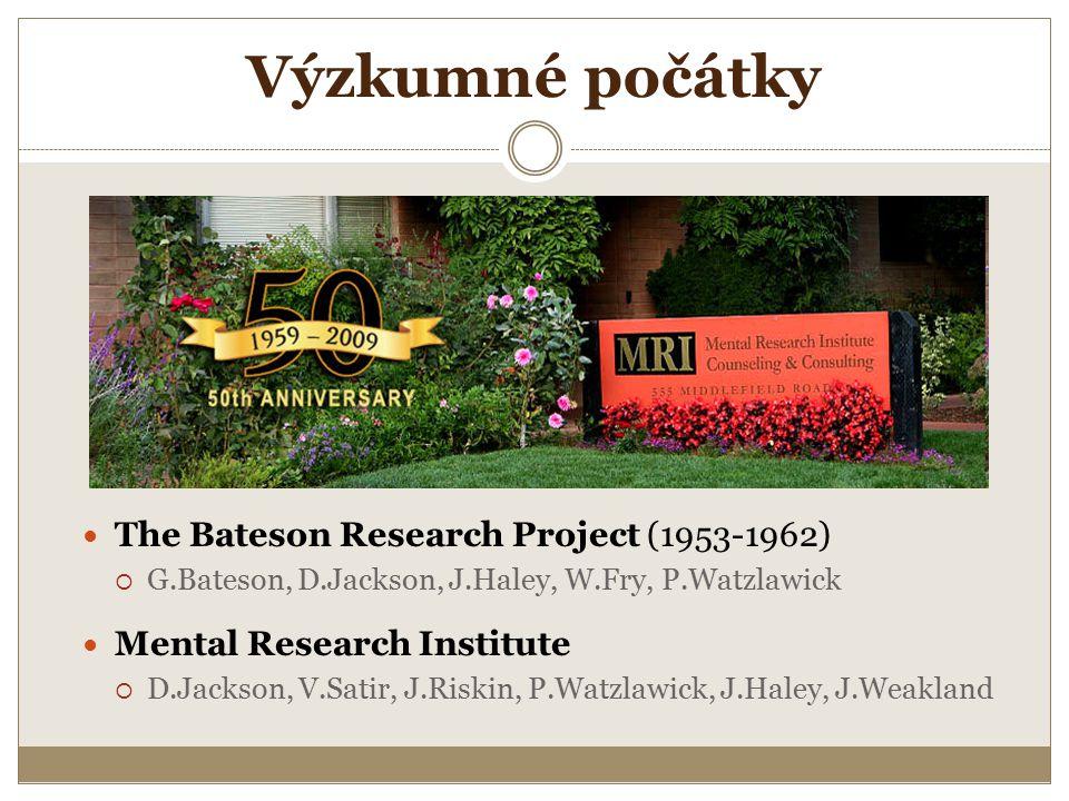Výzkumné počátky The Bateson Research Project (1953-1962)  G.Bateson, D.Jackson, J.Haley, W.Fry, P.Watzlawick Mental Research Institute  D.Jackson,