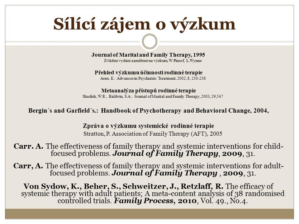 Sílící zájem o výzkum Journal of Marital and Family Therapy, 1995 Zvláštní vydání zaměřené na výzkum, W.Pinsof, L.Wynne Přehled výzkumu účinnosti rodi
